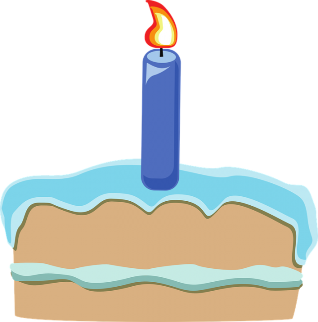 Birthday Emoji – candles emoji
